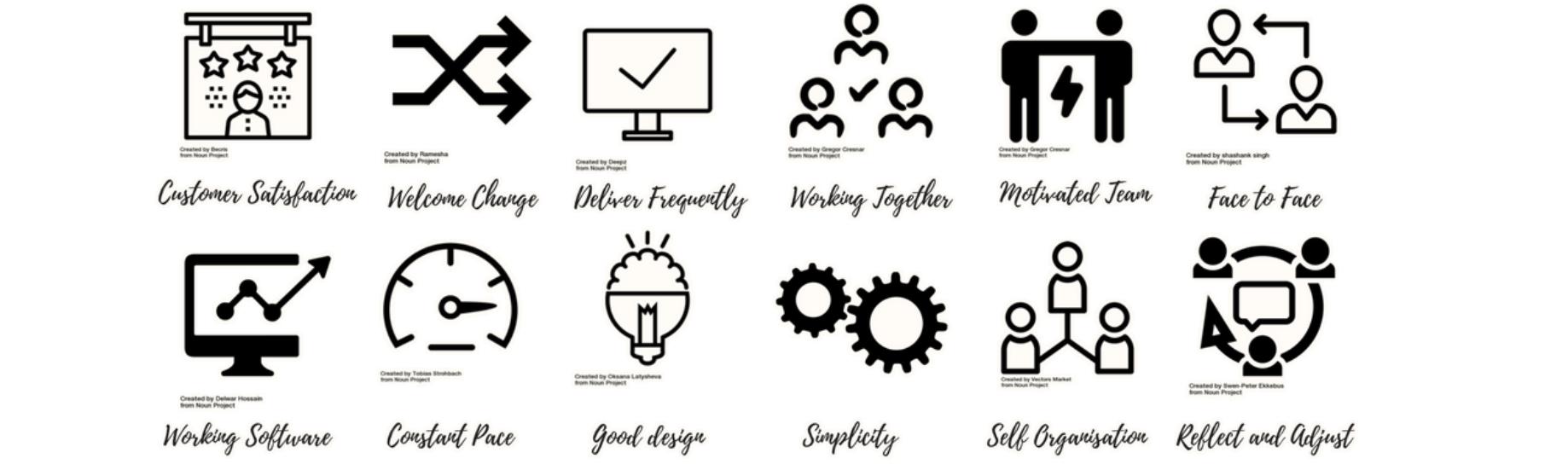 12 Agile Principles in 12 Sprints — Deep dive into Agile Manifesto